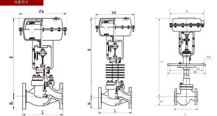 直通单座调节阀,笼式单座调节阀,气动薄膜单座调节阀是由多弹簧气动薄膜执行机构和顶导向式直通低流阻单座阀组成。具有结构紧凑、重量轻、动作灵敏、流体通道呈S流线型、压降损失小、阀容量大、流量特性精确,配用电-气阀门定位或气动阀门定位器,可实现对工艺管路流体介质的自动调节控制,广泛应用于精确控气体、液体、蒸汽等介质的工艺参数如压力、流量、温度、液位等参数保持在给定值。是符合IEC标准的新一代通用调节阀产品。 气动薄膜单座调节阀结构特点: 1.ZJHP型气动薄膜单座调节阀是自动化控制系统中仪表的执行单元,采用电