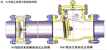 h76h夾雙瓣旋啟式止回閥安裝